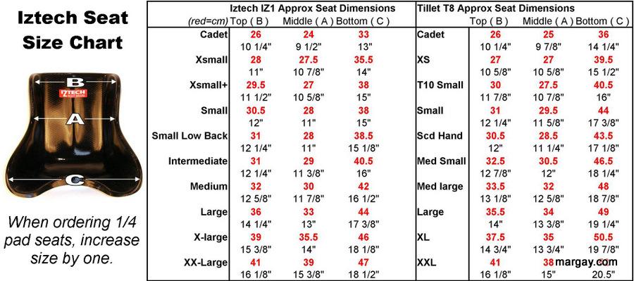 Iztech Seat Size Chart